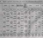 Export skogsprodukter från hamnar Kalmar, Västervik, Oskarshamn åren 1866-1870.