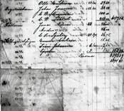 Alsterbro glasbruk avlöningslista 1905.